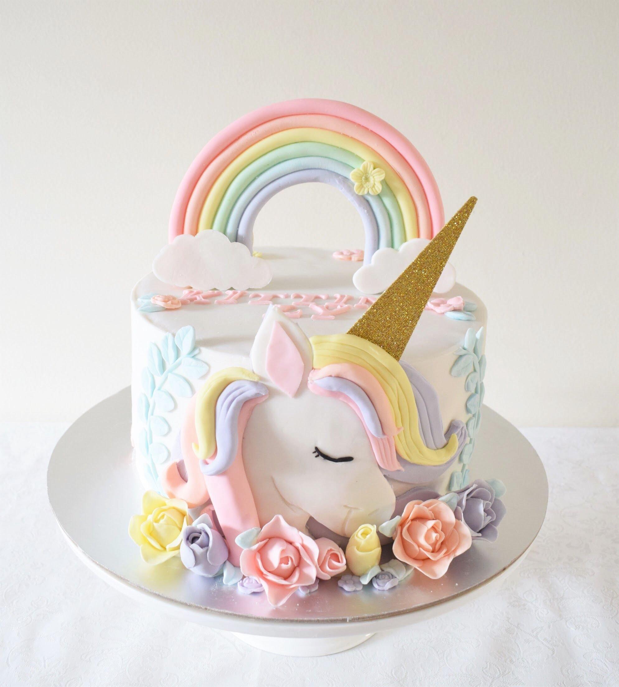 Картинка на торт единороги
