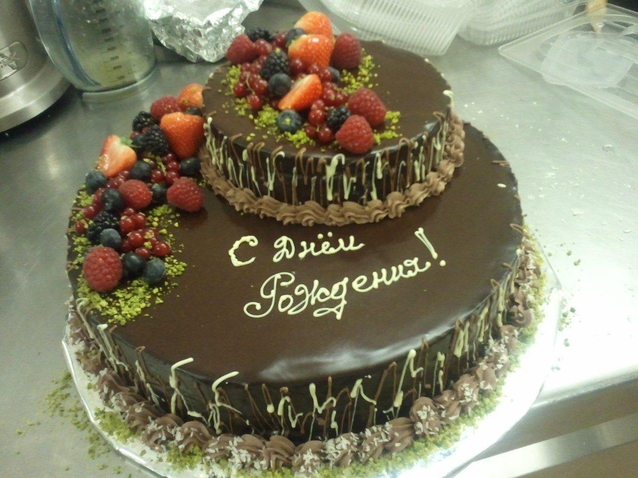Огромная картинка торта с днем рождения