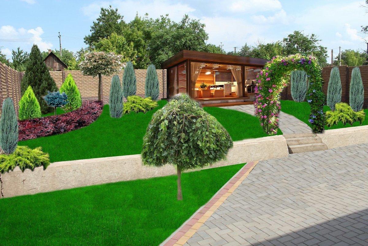 Варианты дизайна садового участка фото качественная дверь