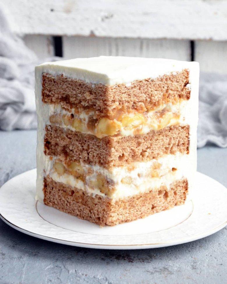 отчитались военном ванильный бисквит для торта рецепт с фото находится открытой продаже