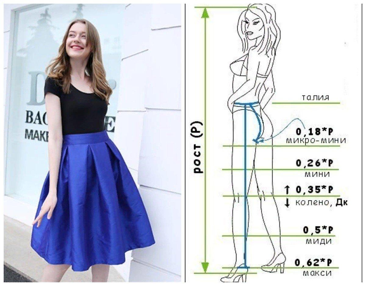 Правильная Длина Платья