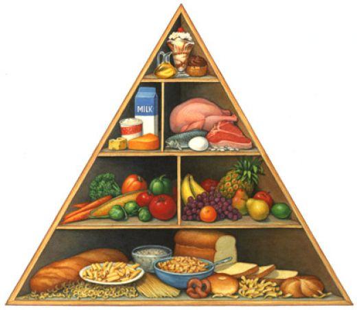 сбалансированное питание для похудения на дом